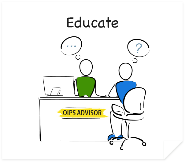How OIPS Works